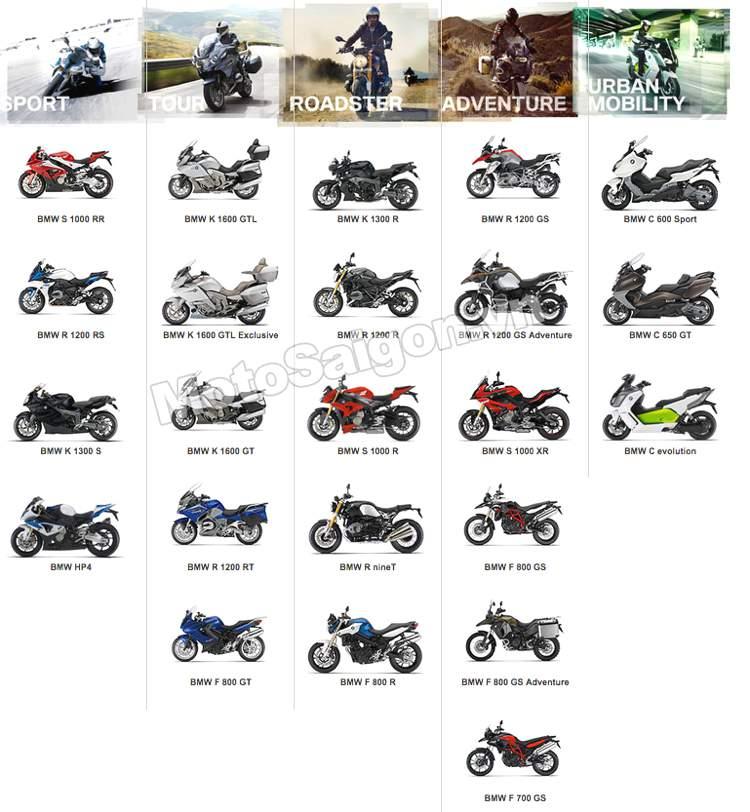 Cac_mau_model_xe_moto_BMW.jpg