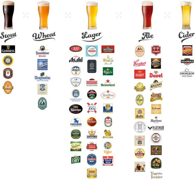 img_beer_list.jpg