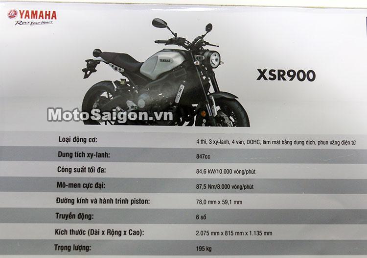 Yamaha XSR900 2016 tại Việt Nam đã chính thức có mặt 7
