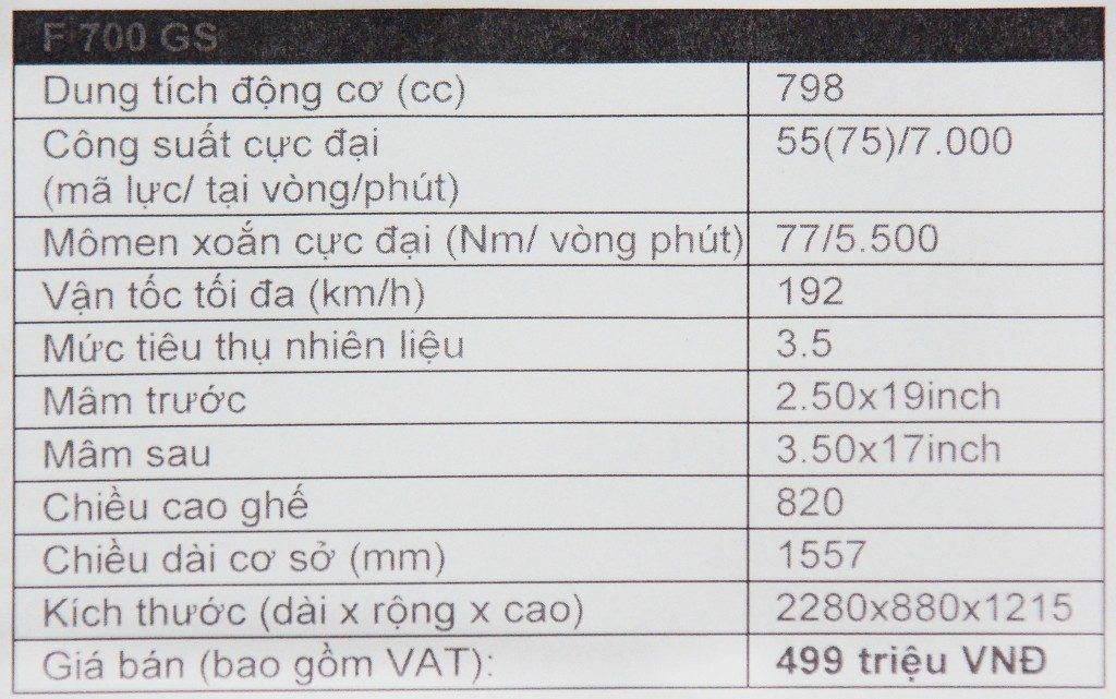 thong-so-F-700-GS-1024x641