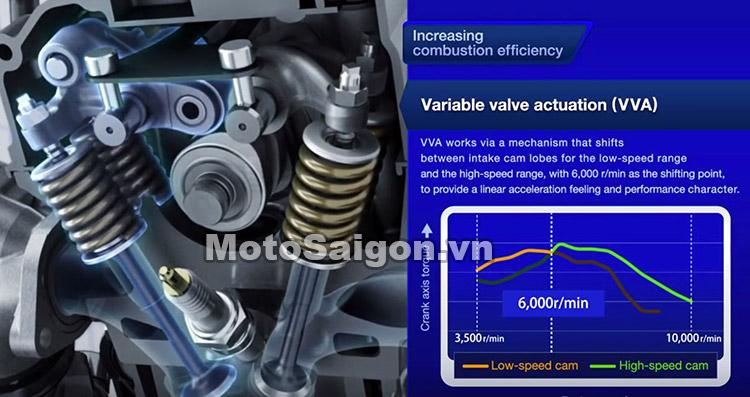 exciter-155-2018-vva-motosaigon